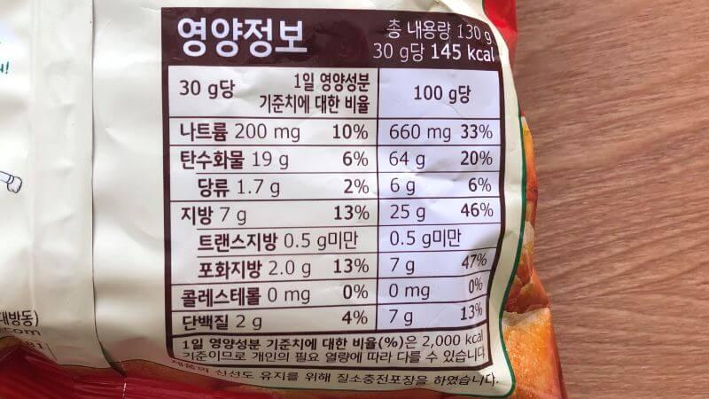 韓国スナック菓子「チキンナゲット」のカロリーや原材料など