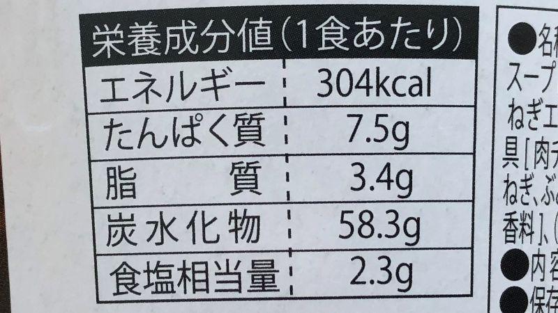 コムタンクッパのカロリーや栄養成分