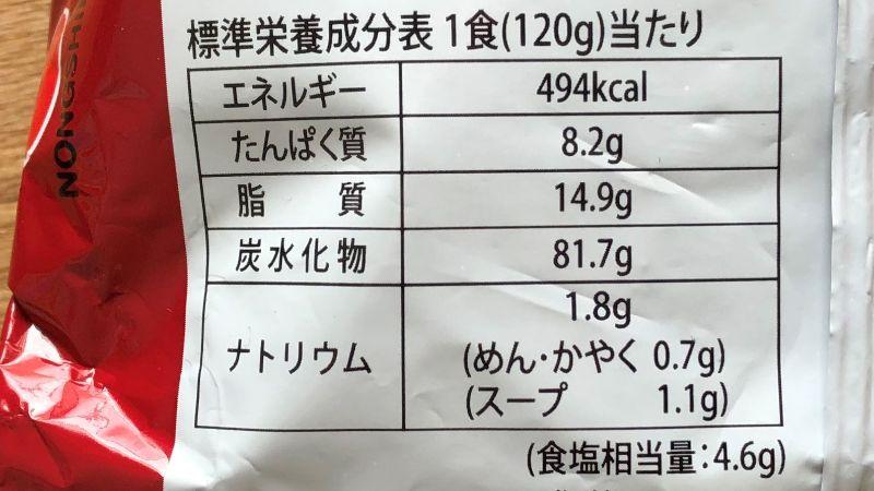 ノグリラーメンのカロリーや原材料