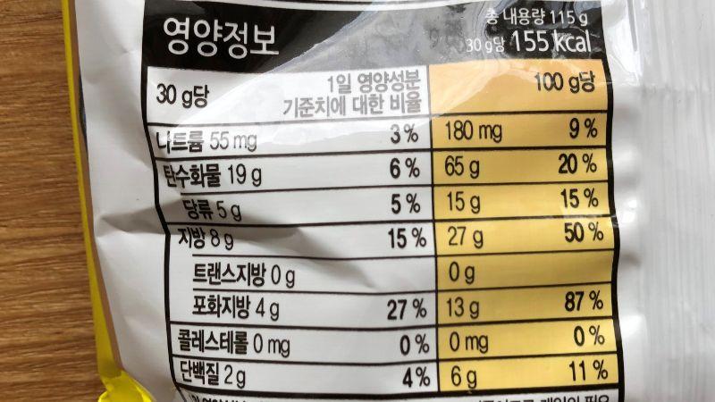 三養チャングのカロリーや原材料